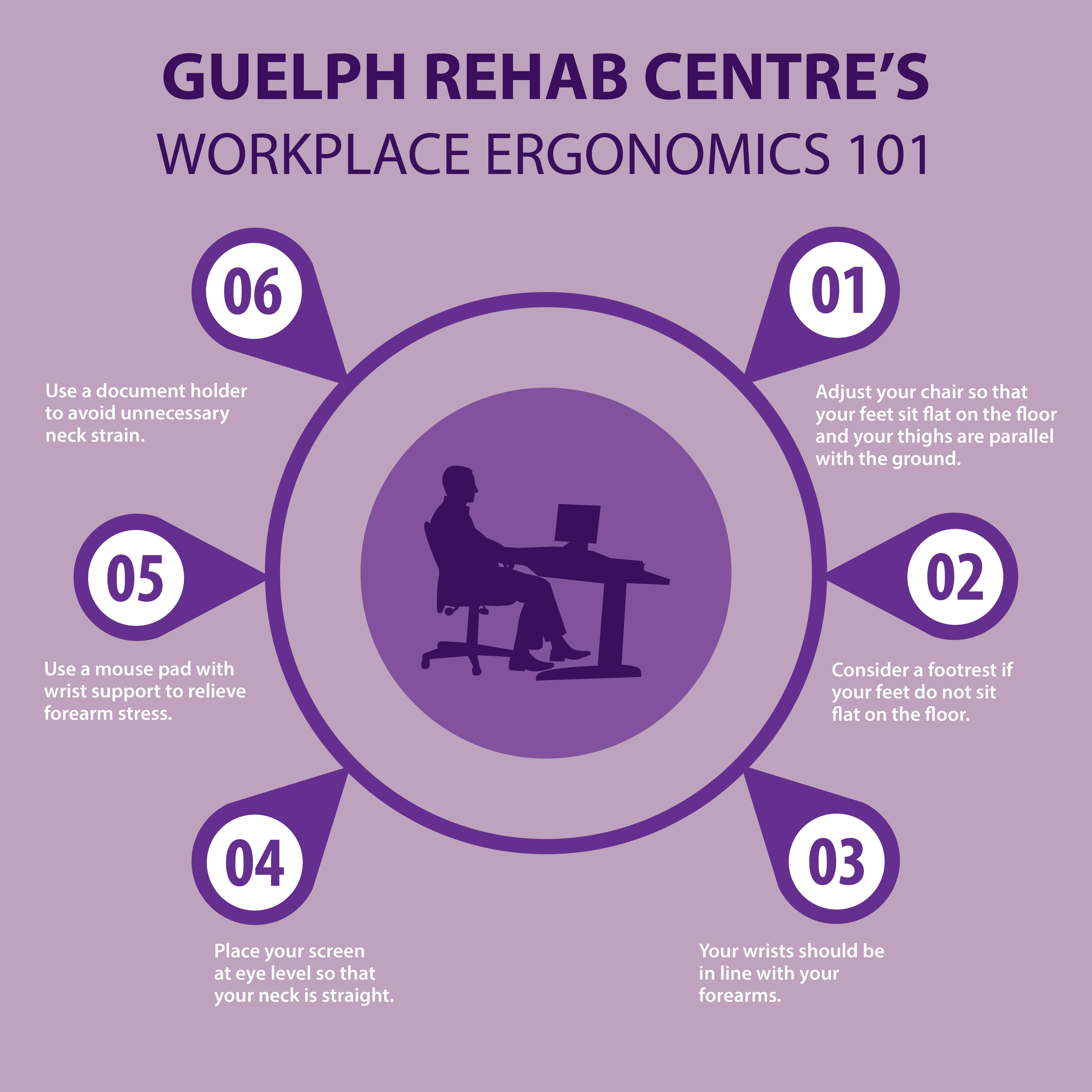 Guelph Rehab Centre March 2019 Infographic