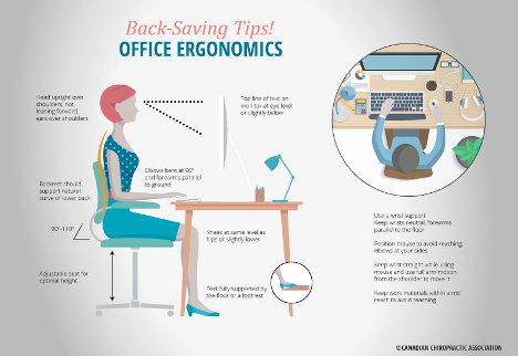 Drawing of woman sitting at desk for back ergonomics